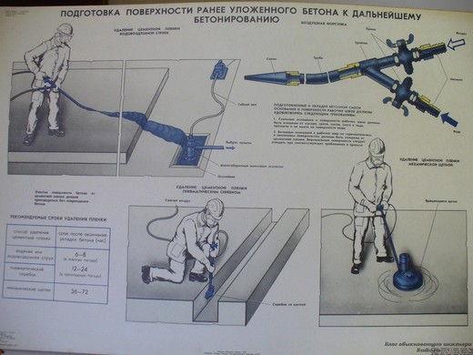 Подготовка поверхности ранее уложенного бетона к дальнейшему бетонированию