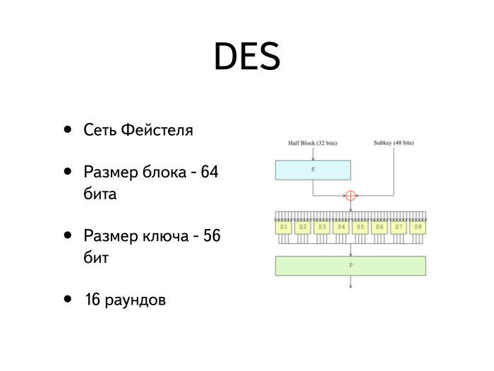 Схема работы раундовой функции DES