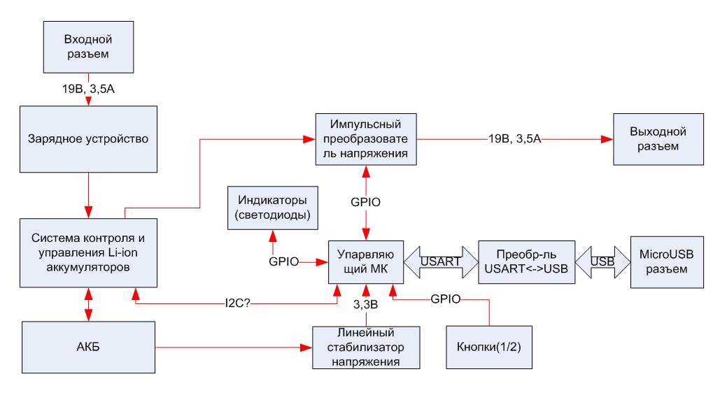 Power bank схема зарядки 142