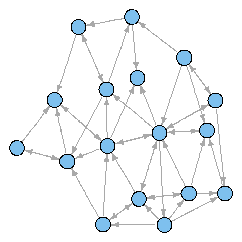 Visualization of static and dynamic networks on R, part 1