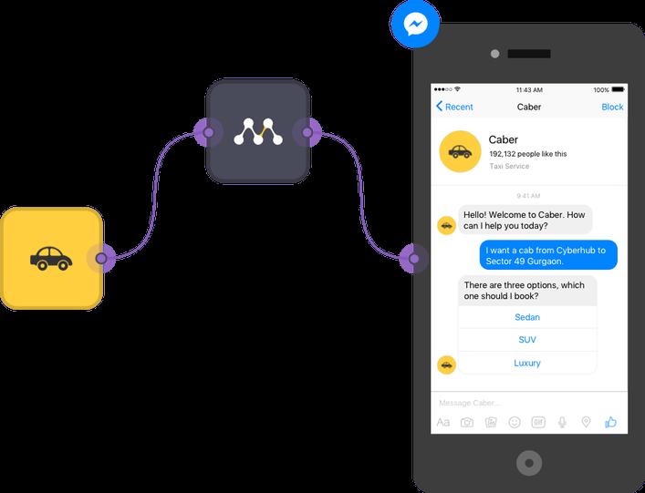Создать приложение для андроид на русском