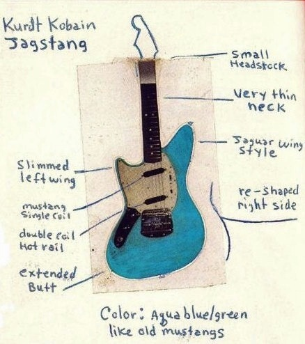 Discussion: As Kurt Cobain modified the guitar