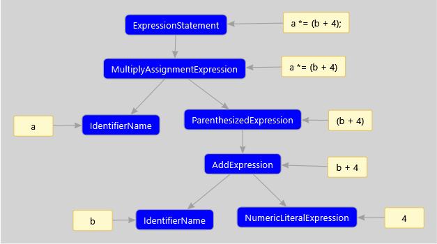 Разработать анализатор объявления статического александров дать объявление