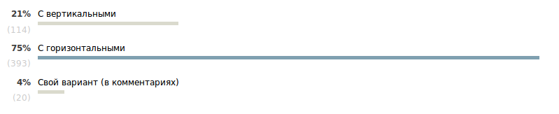 Вертикальные подписи в заголовках таблицы