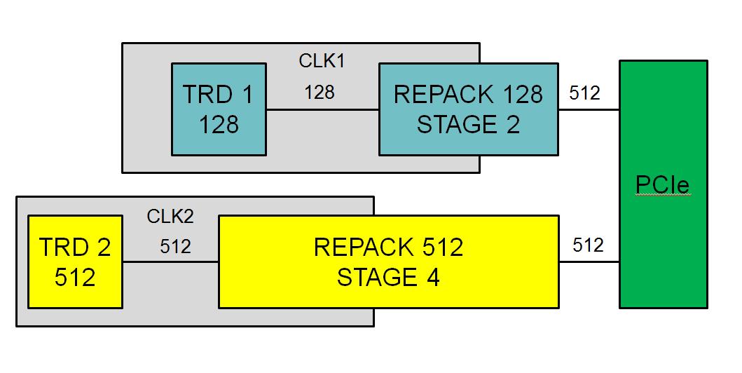 Схема подключения солнечных батарей к контроллеру