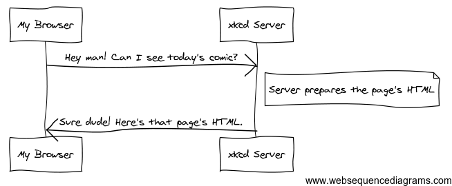 http-xkcd.png
