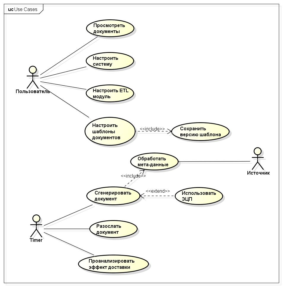 Что такое сценарий использования в uml