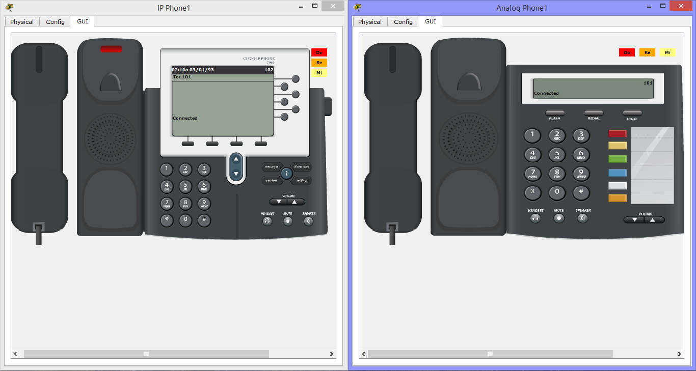VoIP + Cisco Packet Tracer