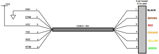 Gen 2 достаточно кабеля,