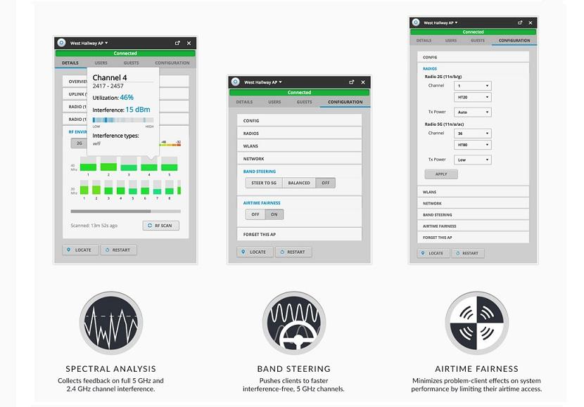 Новый «сервиз» от Ubiquiti – пополнение в модельном ряде
