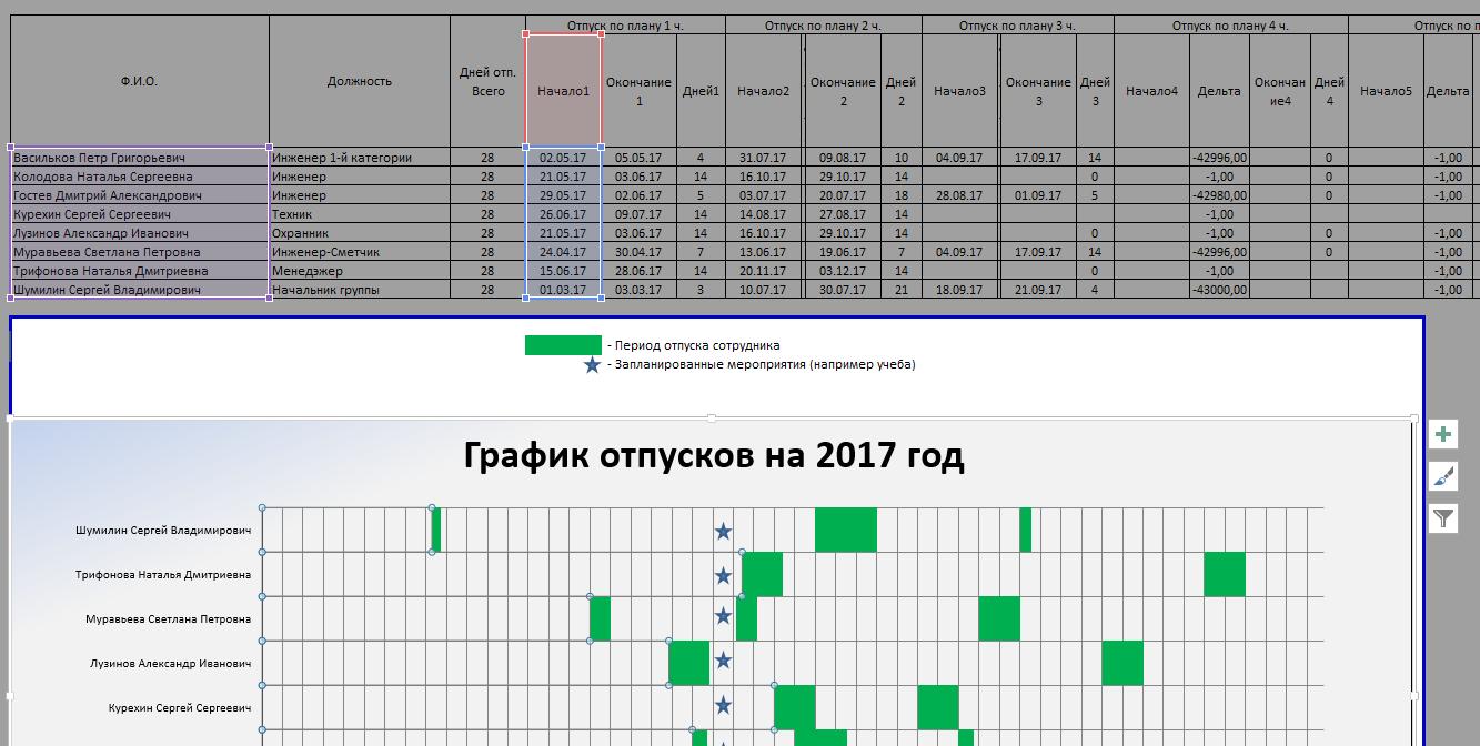Скачать программу график отпусков 2018