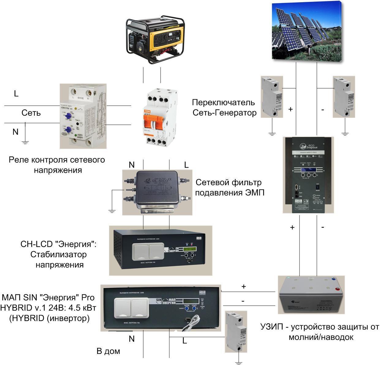 пуэ-7 оин-1 схема подключения