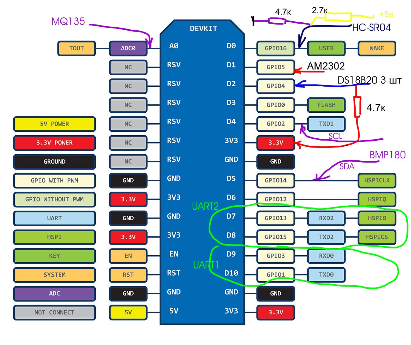 Модуль для создания программ