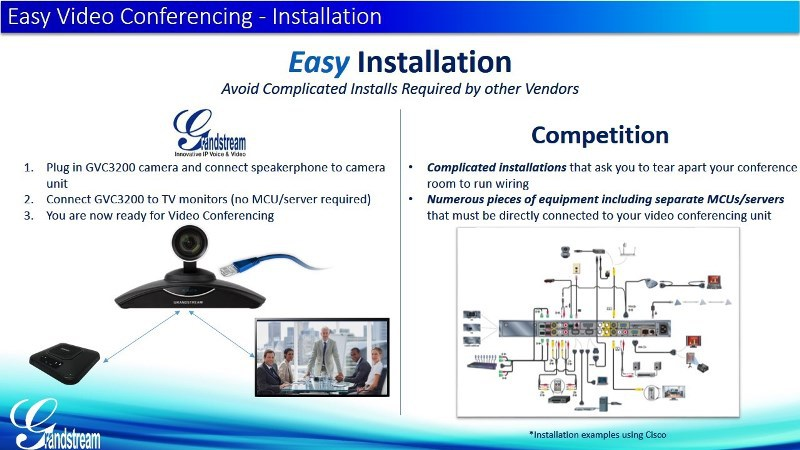 The overview of solution of video conferences of grandstream gvc the overview of solution of video conferences of grandstream gvc 3200 it changes everything cheapraybanclubmaster Gallery