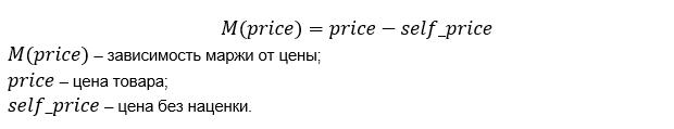 Price elasticity in a retail