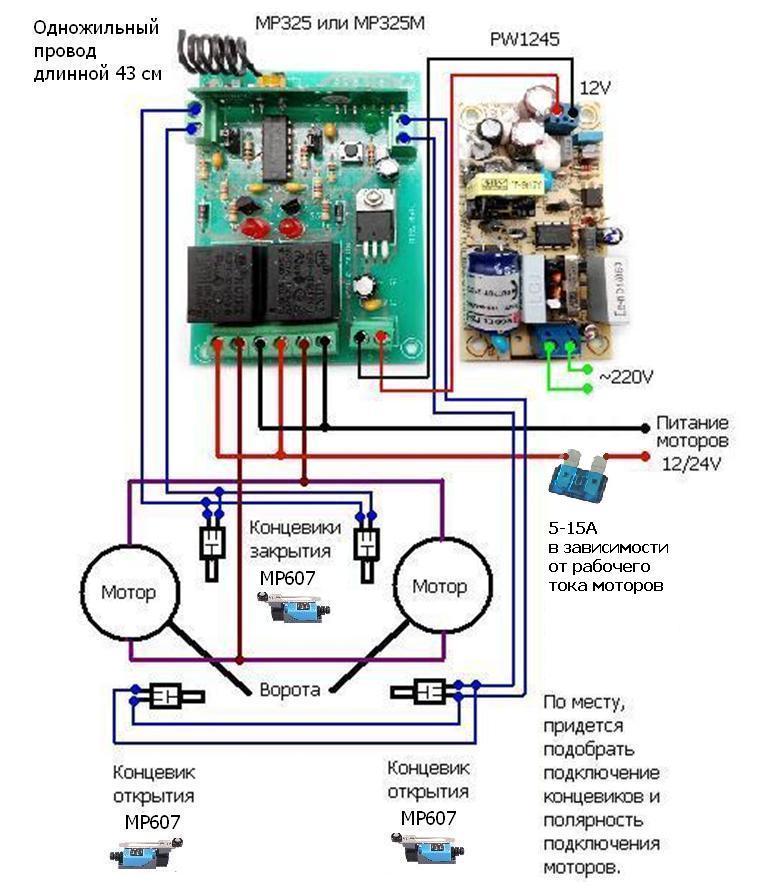 Дистанционное управление приводами ворот