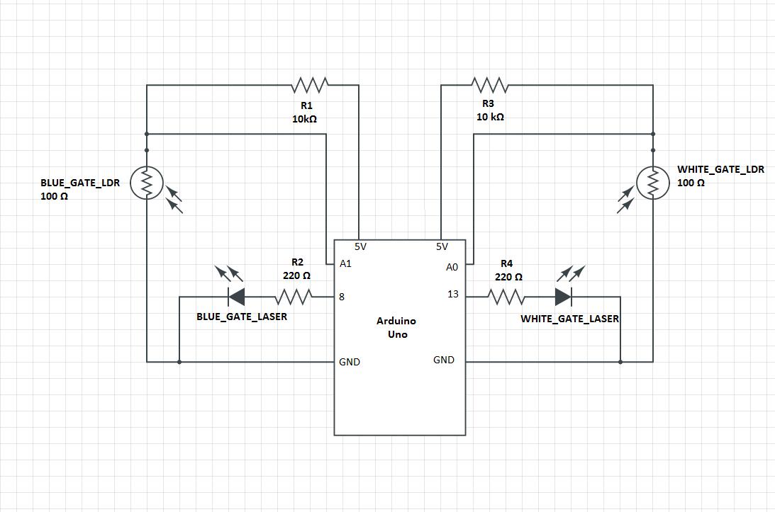 типовая структурная схема лазерного проигрывателя.