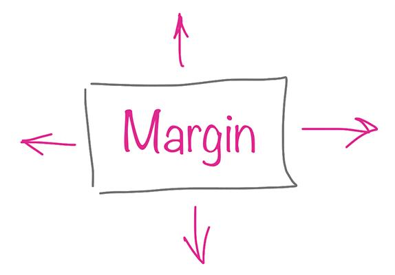 Вертикальні відступи або ще раз про margin