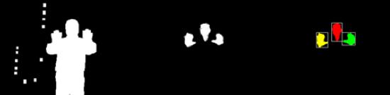 Детектирование и отслеживание множественных объектов в видеопотоке на FPGA