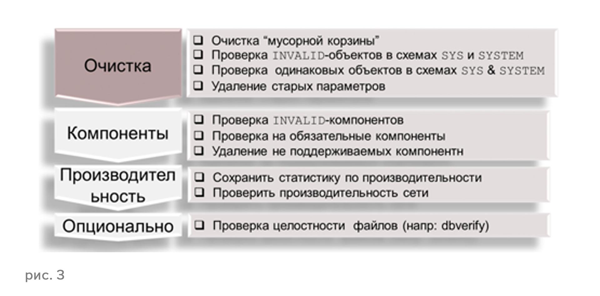 схема адаптер удаленного обновления по штатам