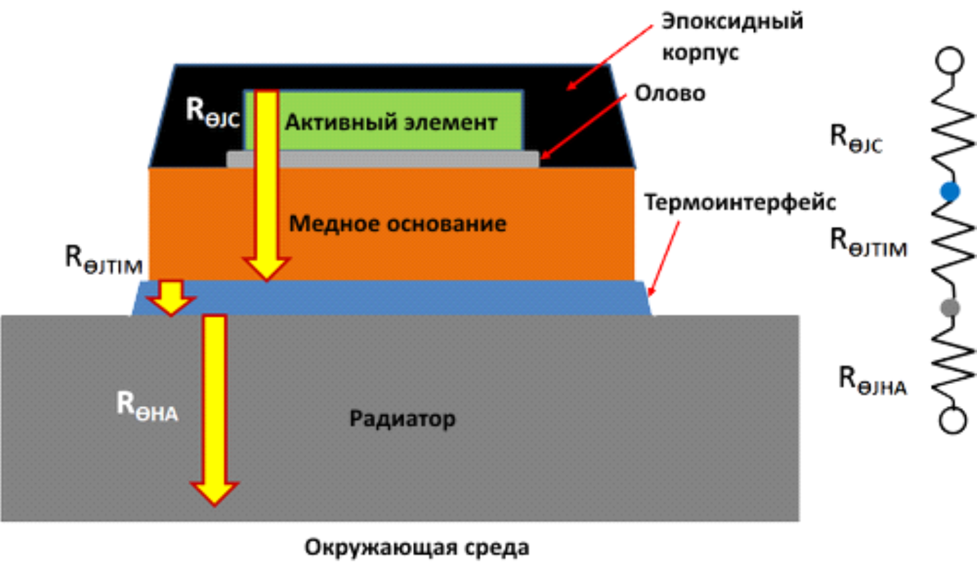 инвертор трехфазный вело схема