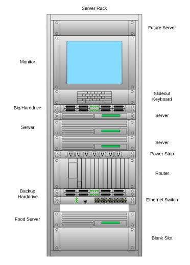 Схемы visio серверной