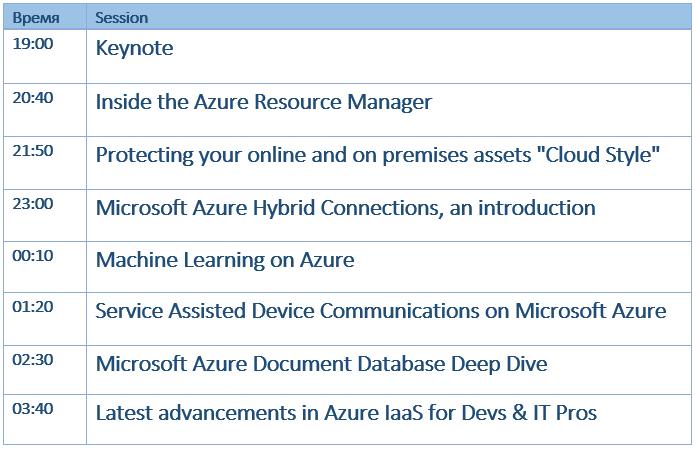 21 октября смотрите онлайн-конференцию AzureConf 2014 от экспертов Microsoft Azure!