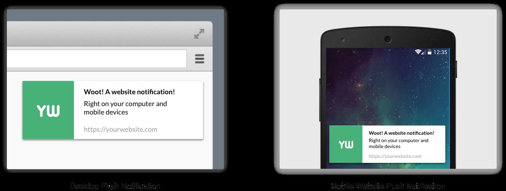 Web PUSH Notifications быстро и просто