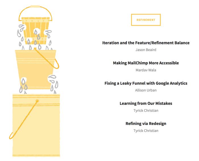 UX-команда MailChimp: Улучшения и итерации [заключительная часть книги]