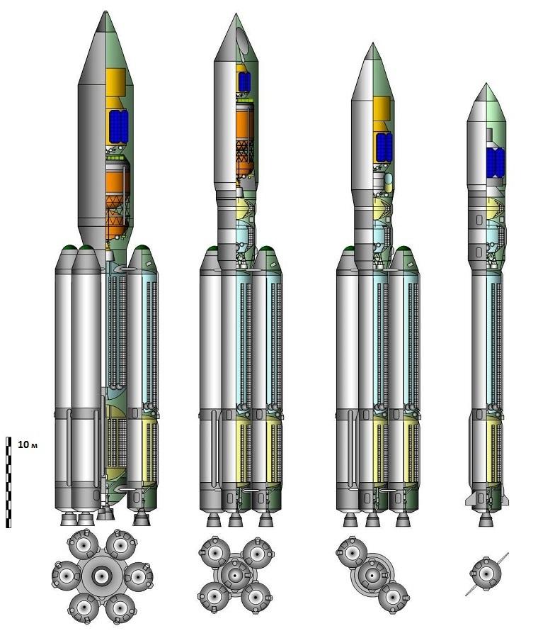 грузоподъемность ракеты ангара #7
