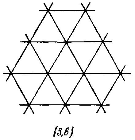 куб, {5, 3} — додекаэдр.