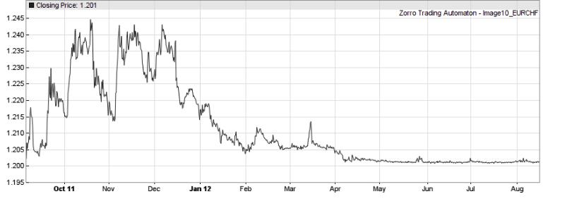 Все что нужно знать для торговли на бирже калькулятор биткоин асик