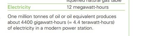 Фейковые единицы измерения в крупном докладе по мировой энергетике