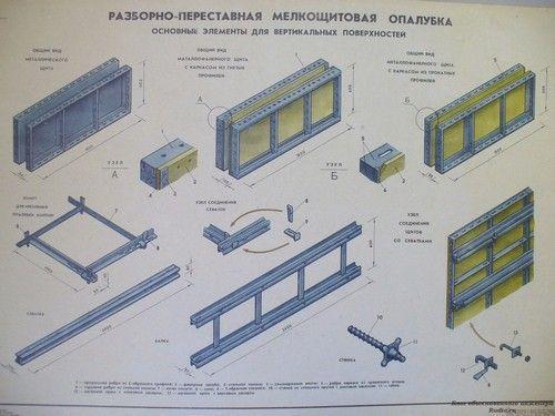 Разборно-переставная мелкощитовая опалубка. Основные элементы для вертикальных поверхностей