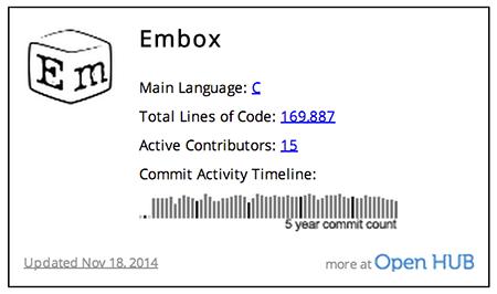 [Питер] Встреча с техлидом OpenSource ОС Embox: Современное встроенное ПО и классика Таненбаума