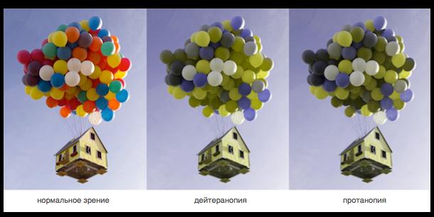 Как видят цвета дальтоники фото