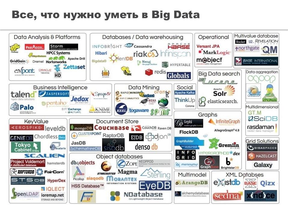 Немного о трендах программирования 2016: серия конференций #ITsubbotnik