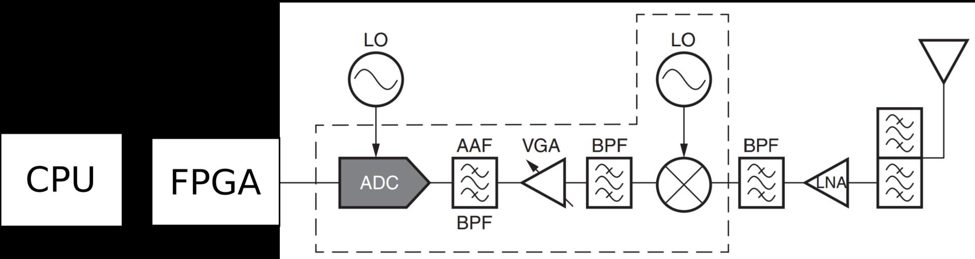 схема блок питания радиоприемника ленинград-010