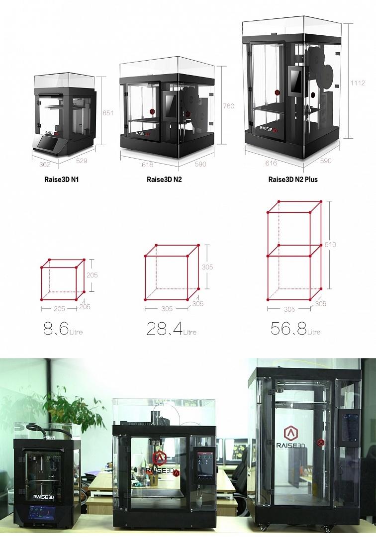 Обзор 3D-принтера Raise3D N1 Dual