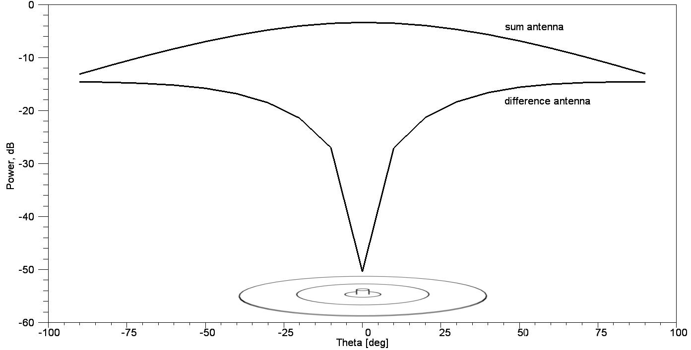 image(графики)