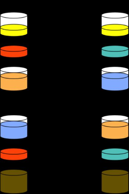 алгоритма Диффи — Хеллмана