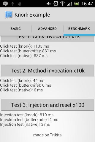 Knork: простейшая альтернатива ButterKnife в 160 строк кода