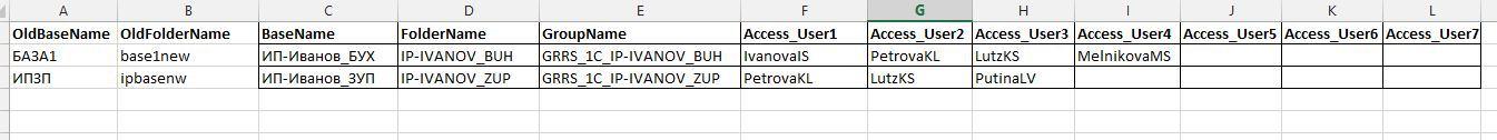 Инфо-Бухгалтер 8: Перенос базы данных при переходе