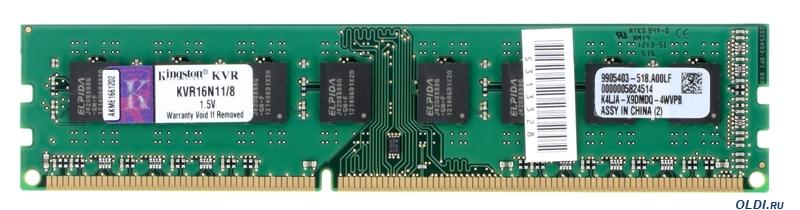 Что с твоей памятью, или какую «оперативку» выбрать для компьютера и ноутбука