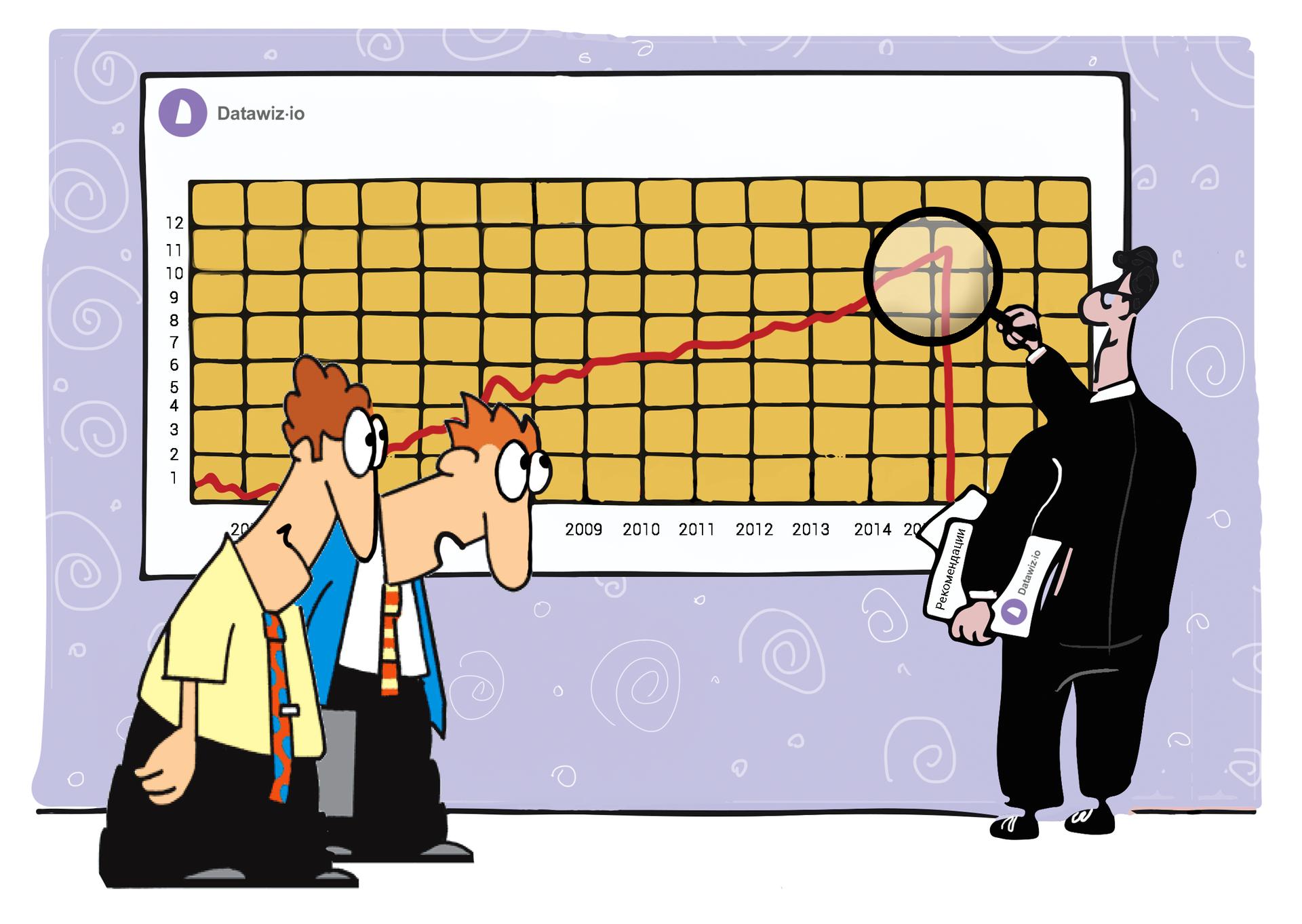 Как посчтать сколько теряет предприятие от возвратов продукции