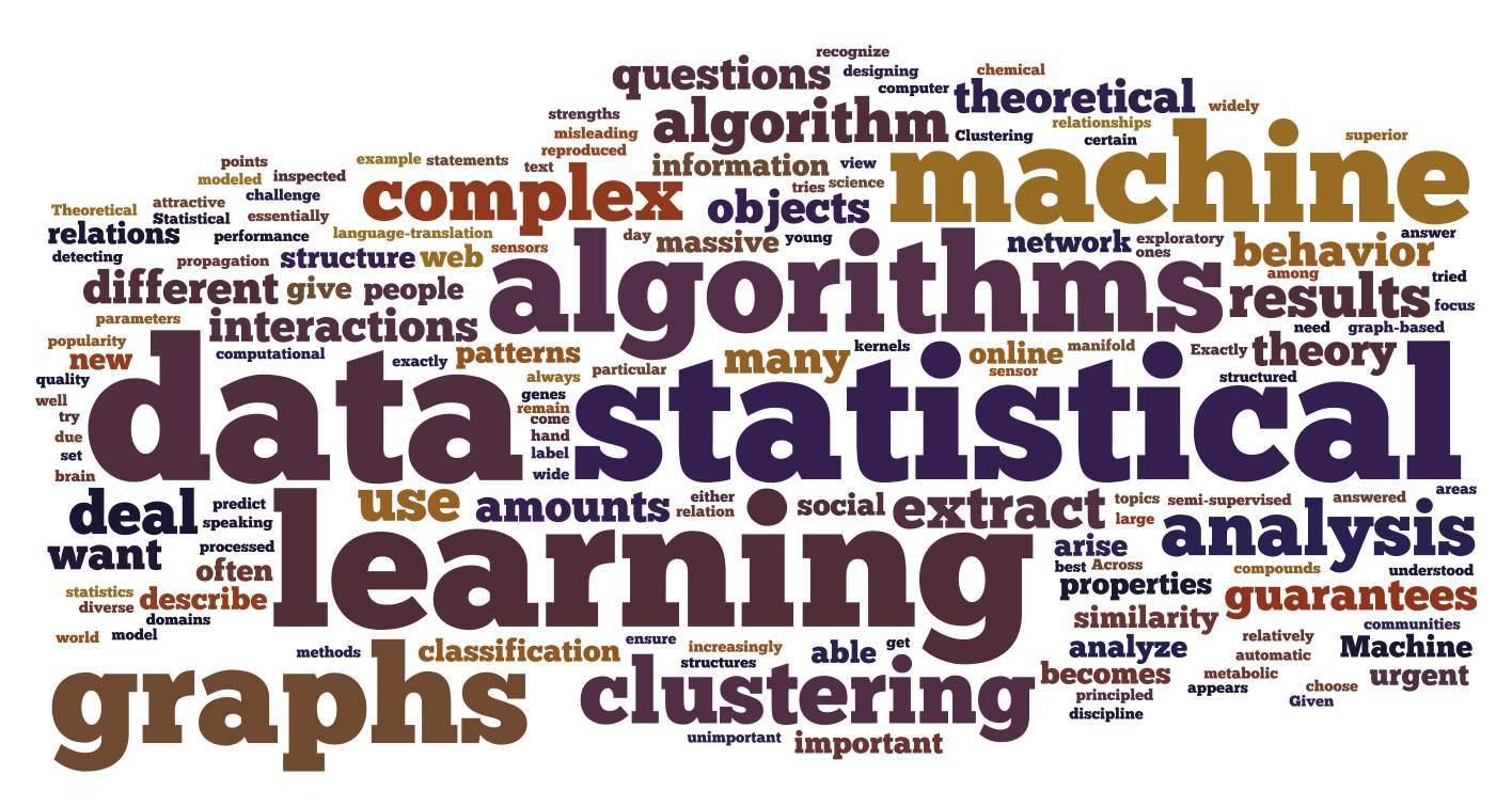 Обзор наиболее интересных материалов по анализу данных и машинному обучению №32 (19 — 25 января 2015)