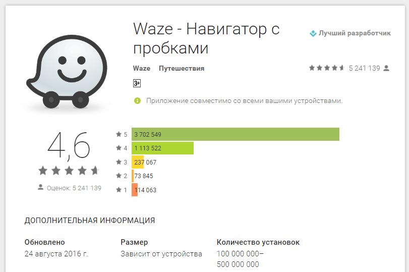 21e413a4e925 Интересно, что сейчас многие водители пользуются программой Waze для  навигации. Это очень популярное приложение с хорошими отзывами.