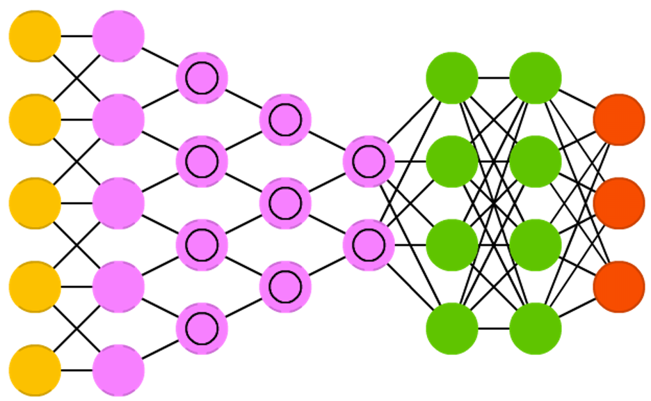 master thesis neural network Artificial neural network thesis topics artificial neural network thesis topics are recently explored for student's interest on artificial neural network.