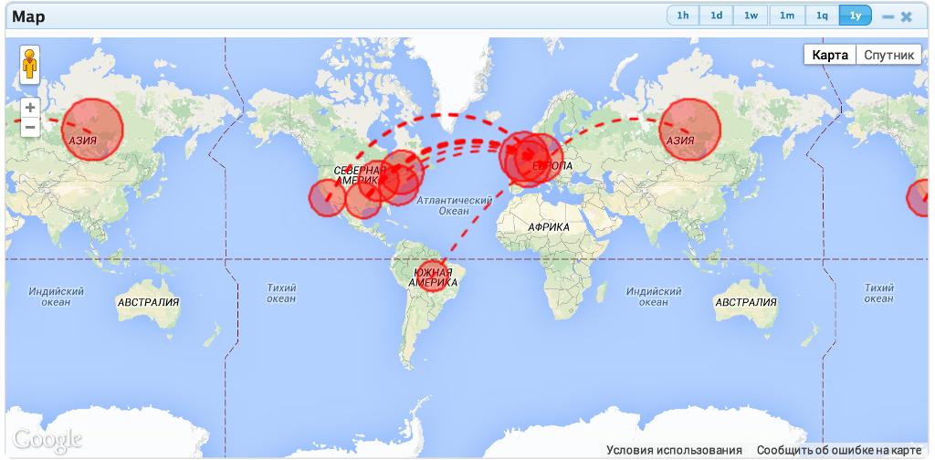 Открытый рекурсивный DNS-сервер. Часть 2
