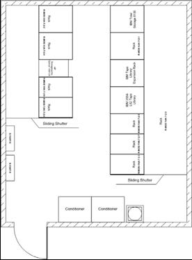 бизнес план кафе пончиковой